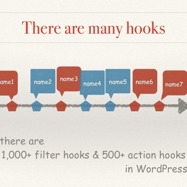 การสร้าง WordPress Plugin ขั้นพื้นฐาน